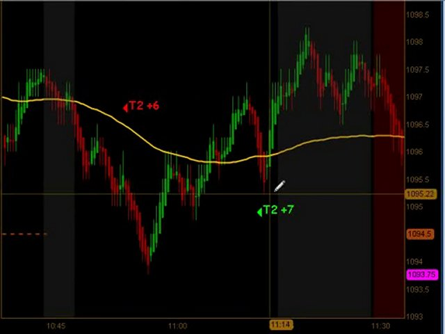 Learn How To Trade Emini Futures September 3 2010