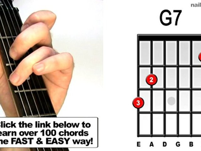 G7 – Guitar Chords Tutorial