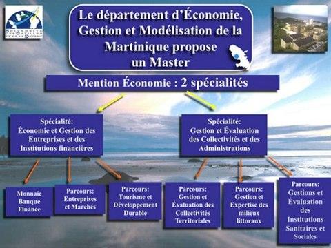 Licence Eco. Gestion en Martinique à l'Univ. Antilles-Guyane