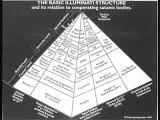JM Roeder Anatomie du complot du Nouvel Ordre Mondial 2-11