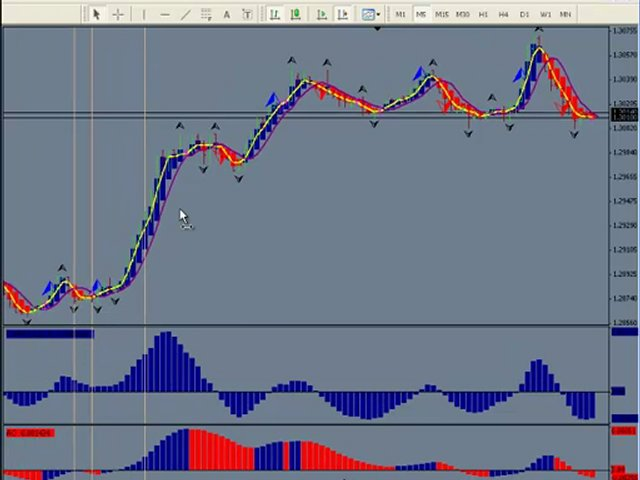 Tools To Learn how to Trade the Forex Market