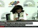 Elecciones parlamentarias venezolanas con resultados apretad
