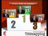 Télézapping  : Sarkozy, petite dépression saisonnière