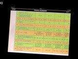 9_manuel_scolaire Guide des usages pédagogiques de l'iPad