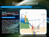 exposé - l'énergie Hydraulique, une énergie renouvelable