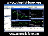 Automatic Forex Trading Profits - If You Know How
