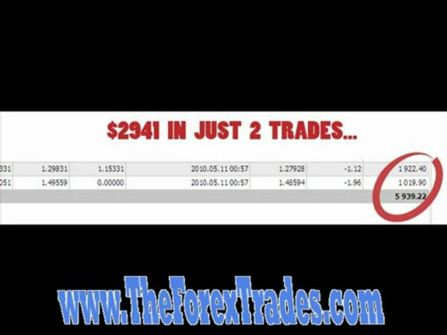 fx trading software