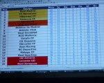 Comentarios jornada 22 quinielas futbol,20-21y22 novVideo2