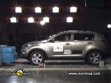 Kia Sportage Crash Tests 2010