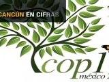 Comienza en Cancún XVI Cumbre de Naciones Unidas sobre cambio climático