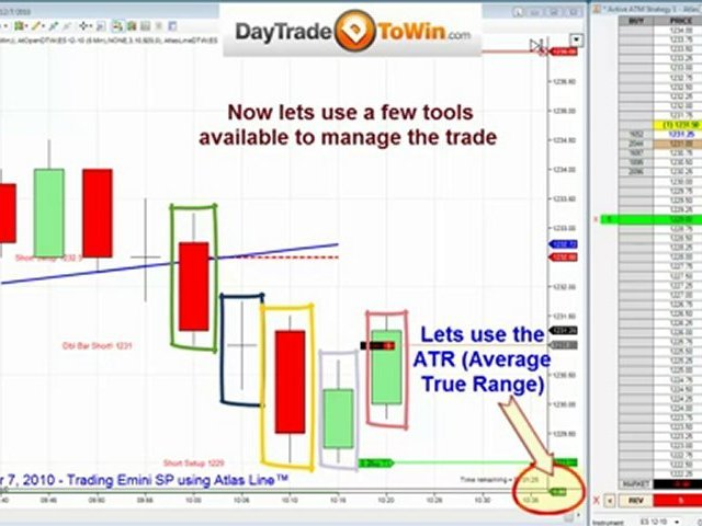 Forex for ambitious beginners