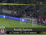 Major League Soccer Goal of the Week Nominees