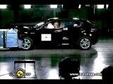 Alfa Romeo Guilietta Crash Tests 2010