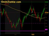 Learn How To Trade ES Futures from EminiJunkie January 10