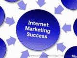 Internet Marketing UK - Local Internet Marketing Solutions