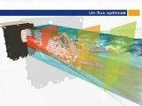 Piscines Magiline : montage 3D d'une piscine