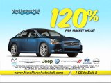 Trade In and Trade Up at New River Auto Mall, Hilton Head SC