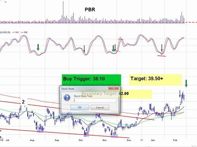 How to Make Money Trading Stocks