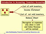 Introduction To Accounting Inventory Accounting