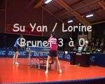 12 ème journée de PRO A dames de tennis de table