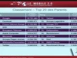 Les chiffres de la mesure d'audience de l'Internet mobile Français