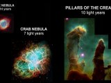Planets, Stars, Nebulae, Galaxies - Universe Size Comparison 2009