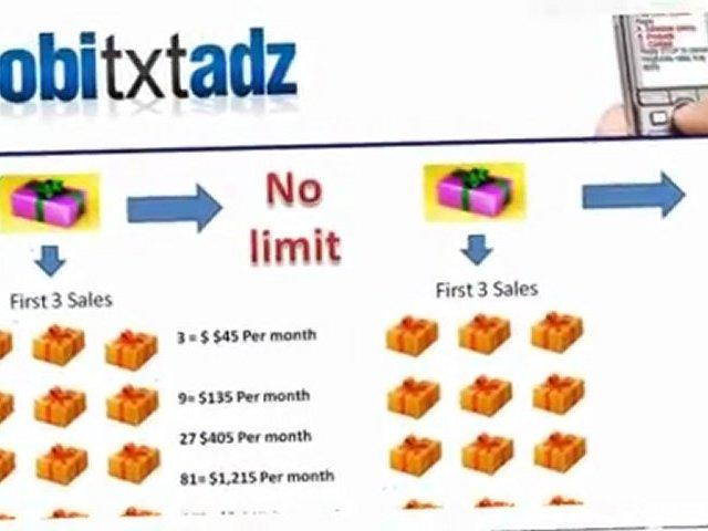 Mobitxtadz | Marketing Network Marketing