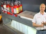 Fire Extinguisher Port Saint Lucie FL-Who Needs Their Fire Extinguisher Serviced?
