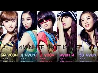 Kpop grupos femeninos / girls groups