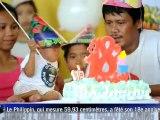 59,93cm de haut et de sourires ! Le Philippin Junrey Balawing, 18 ans, est devenu l'homme le plus petit du Monde lors de son anniversaire