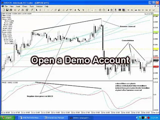 forex trade tips #1 How Do I Start ? pivot points trading
