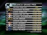 F1 - GP Europa - Alonso Schnellster im Training