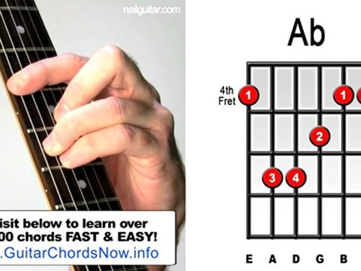 Ab Major - Guitar Chord Lesson - Easy Learn How To Play ...