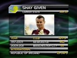 Aston Villa holt Shay Given