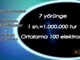 Elektronların muhteşem dünyası  (Harun Yahya)