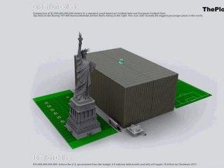 DETTE DES U.S.A - Comparaison Visuelle