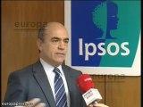 """IPSOS:""""15M es más relevante que problemas de España"""""""