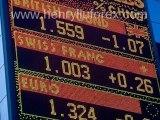 Forex Trading Fundamental Analysis Trading