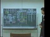 69/69 日商簿記3級検定対策講座  木村勝則 http://katsunori.jp/ 20年前 19 滋賀県 高島市