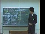 66/69 日商簿記3級検定対策講座  木村勝則 http://katsunori.jp/ 20年前  滋賀県 高島市