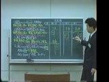 54/69 日商簿記3級検定対策講座  木村勝則 http://katsunori.jp/ 20年前  滋賀県 高島市