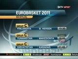 Türkiye Basket Milli Takım
