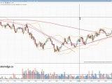 Trading Contrats Futurs S&P 500 19 Sept 2011