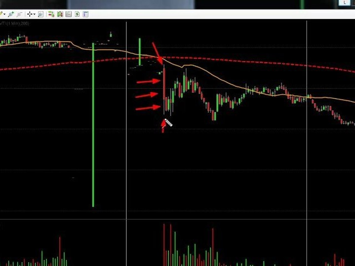 Stock Trade Review for the 10/06/2011 Trading Session: Free Pre-Market Stock Report