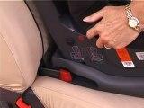 Britax Duo Isofix Plus Car Seat Product Features - kiddicare