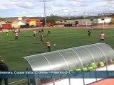 Fc Crotone | Primavera, Coppa Italia: Crotone -- Palermo 0-1
