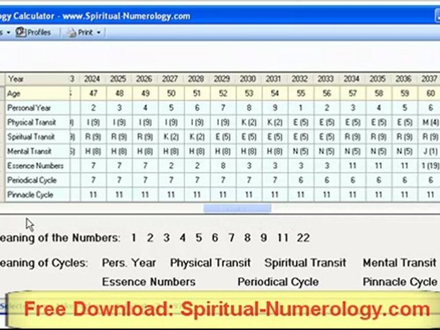 How To Calculate The Soul Urge Numerology Number