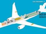 Air Sarko One : l'avion présidentiel à la loupe