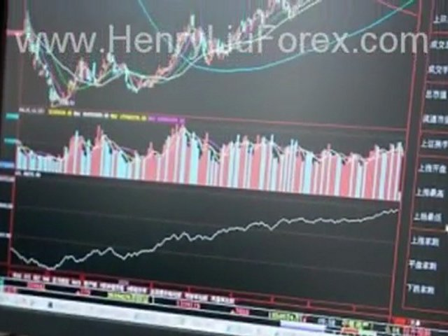 What Exactly Is Forex Trading Online Study Course?