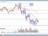 MoneyMakeredge Trading Contrats Futurs 23 Nov 2011